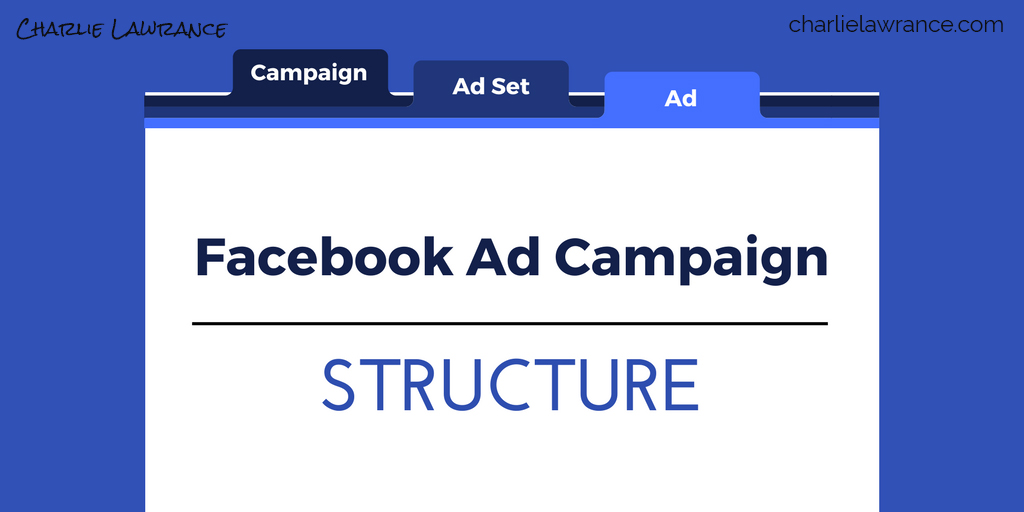 The 3 parts of a Facebook advertising campaign