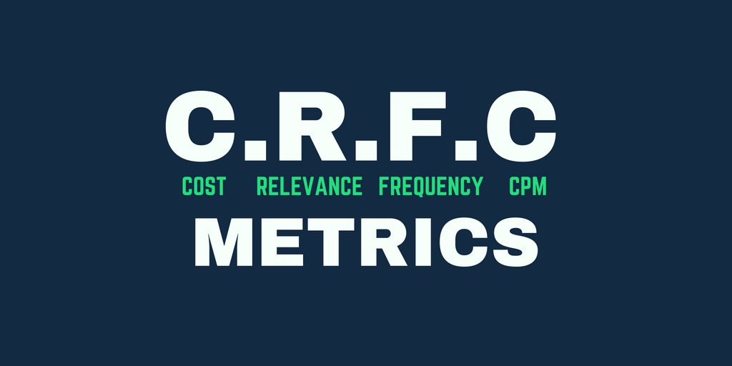 CRFC Metrics Facebook Ad Fatigue
