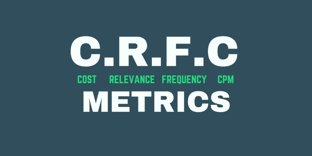 Facebook ad performance CRFC Method
