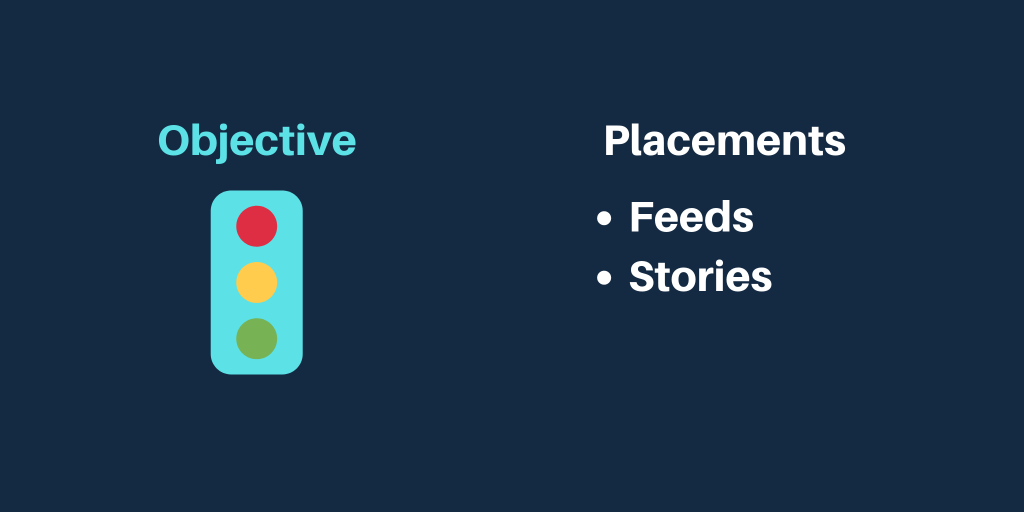 When Using Traffic objective optimise for link clicks or landing page views, use the Feeds and Stories placements.