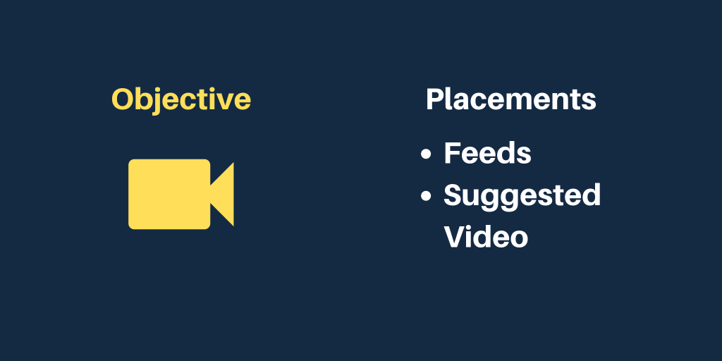 use feeds and suggested video when using video objective facebook ads