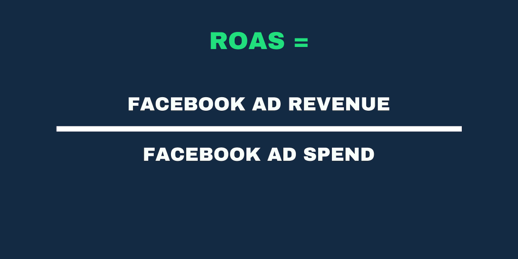 ROAS is calculation