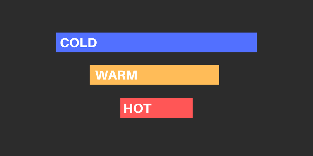 You can use the Reach objective when targeting all three different types of audience temperature.