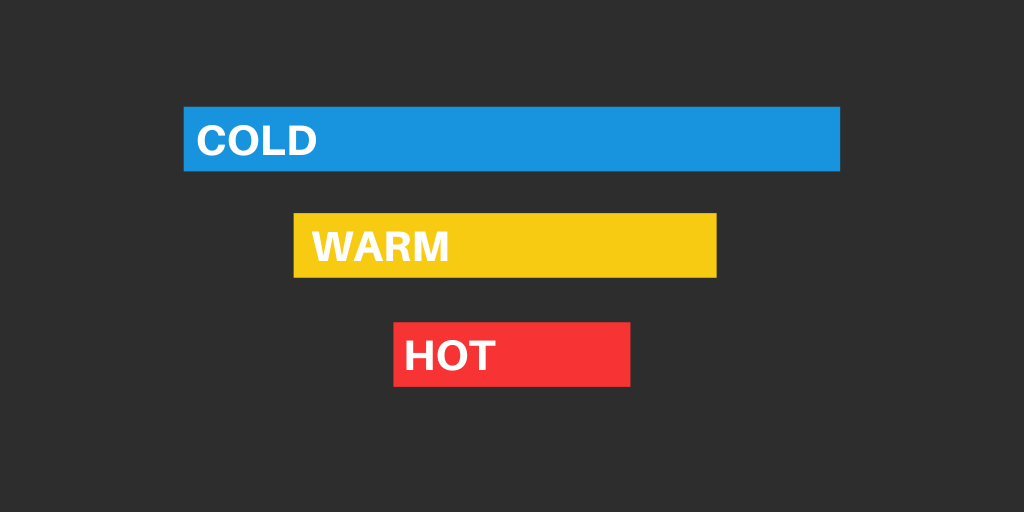Three audience temperatures you can target, Cold, Warm and Hot.