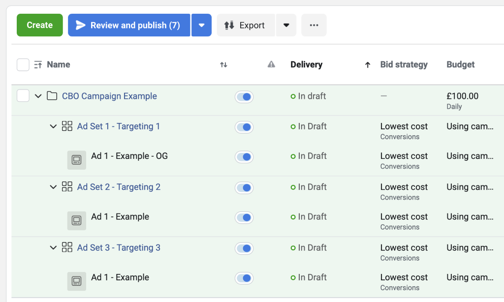 An example of campaign budget optimisation structure with three ad sets and one identical ad per ad set.